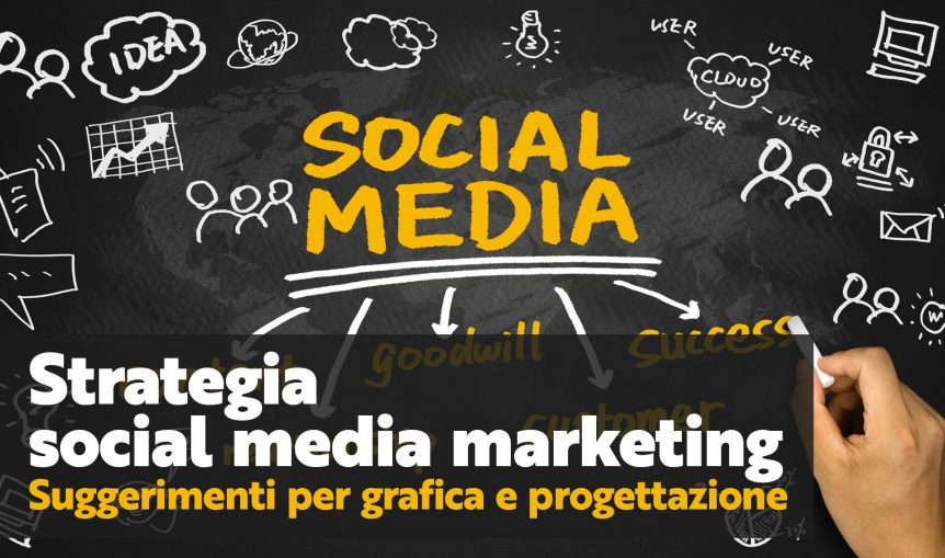Strategia social media marketing