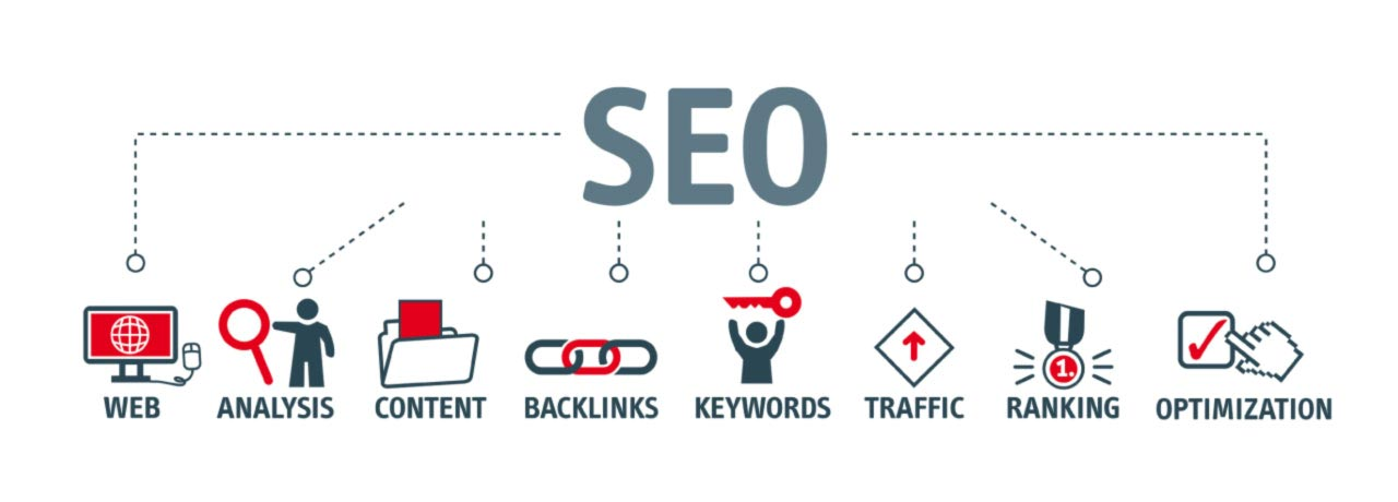 strategie di marketing SEO